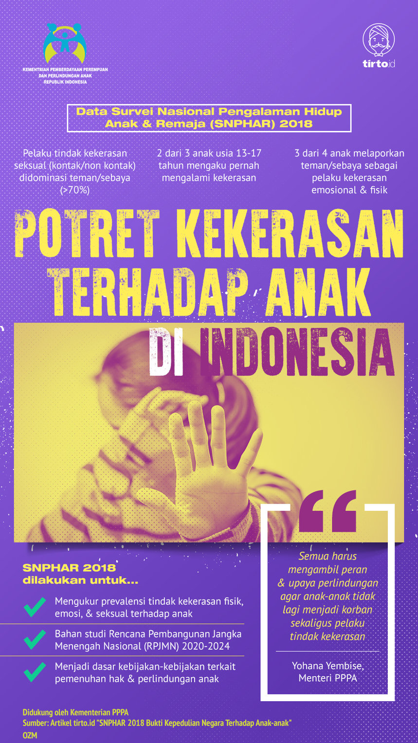 Infografik Advertorial KPPPA 2