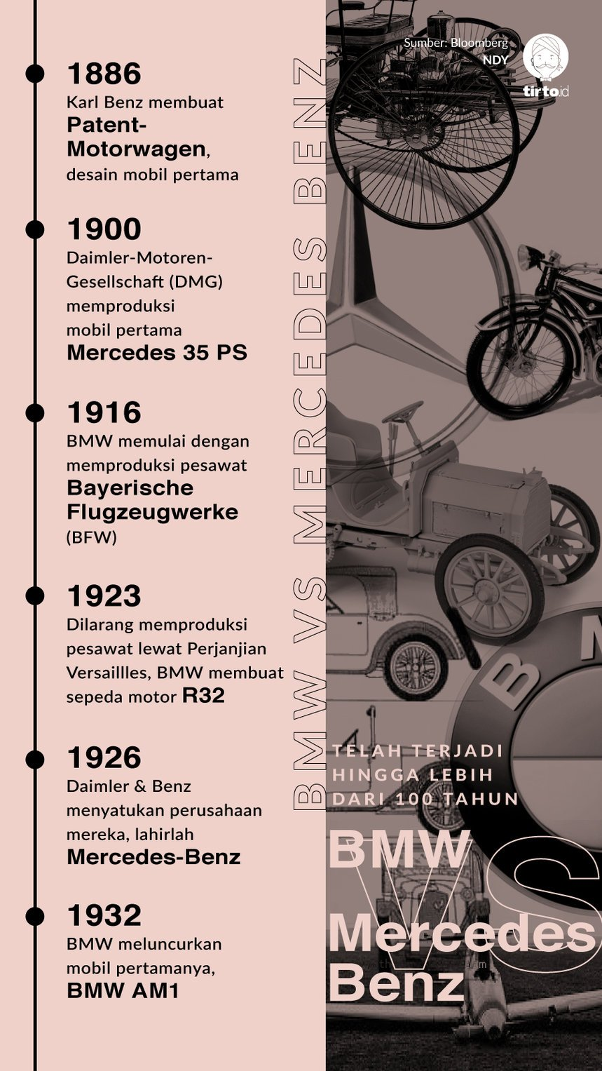 Infografik BMW vs Mercedes benz