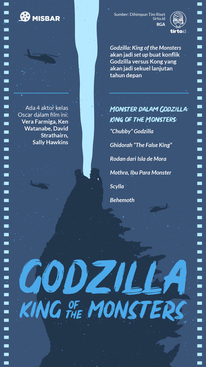 Infografik Godzilla King Of the Monsters