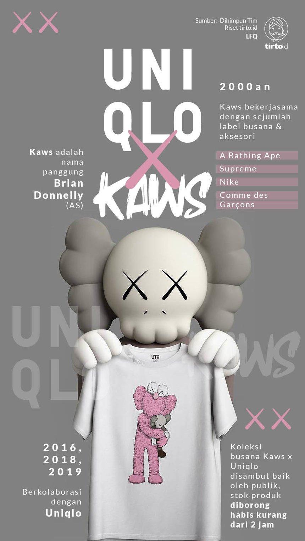 KAWS X Uniqlo Dari Produk Seni Jalanan Ke Simbol Anak Muda