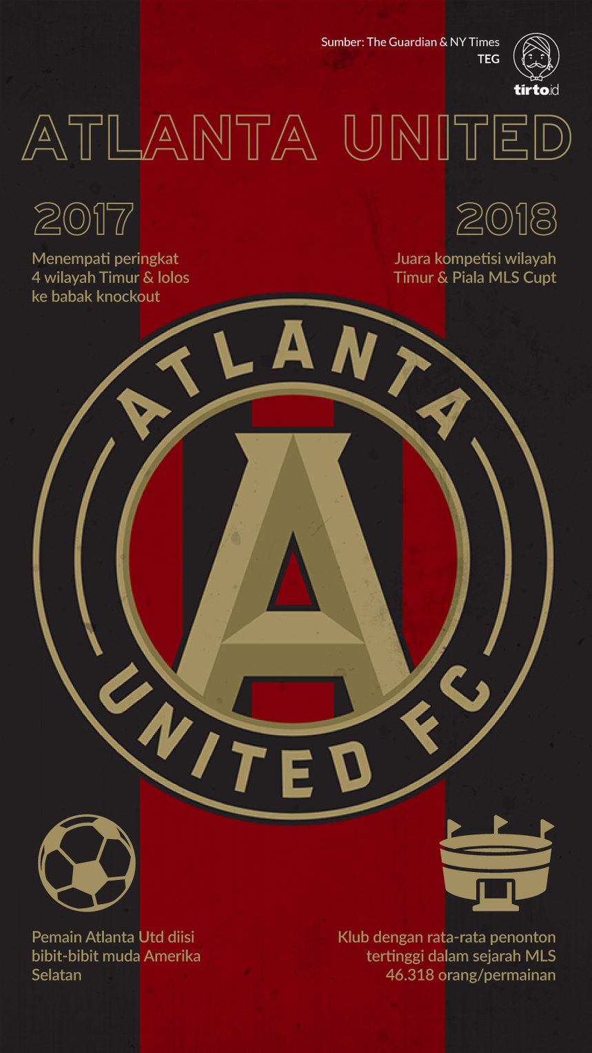infografik atlanta united