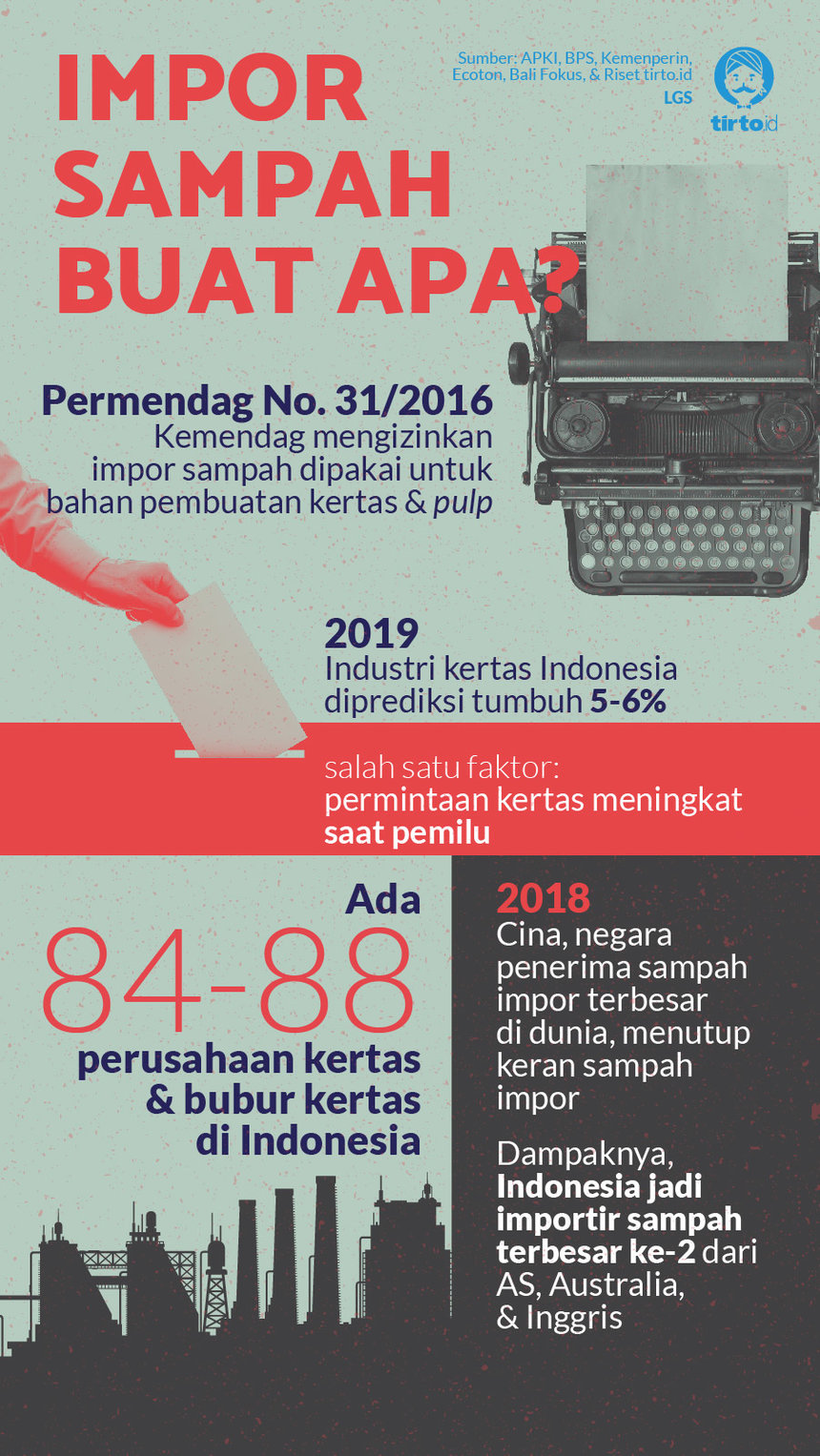Infografik HL Indepth Sampah Impor