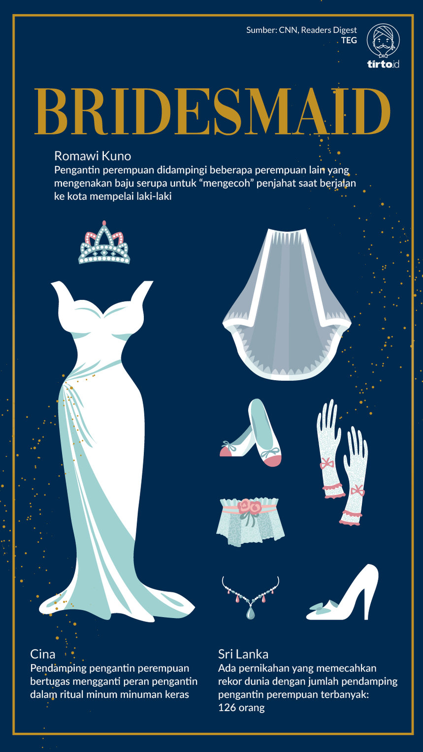 Infografik Bridesmaid