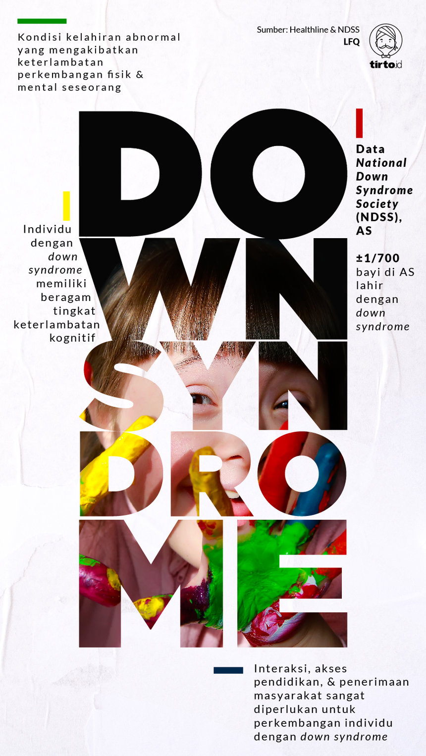 Infografik Down Syndrome