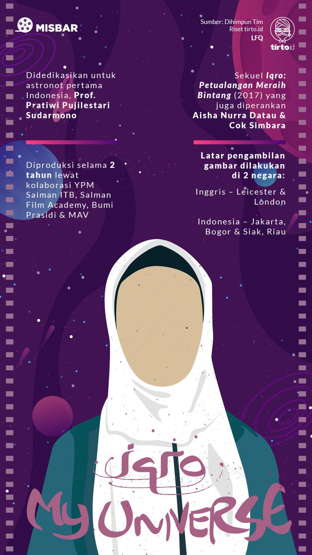 Infografik Misbar Iqro My Universe