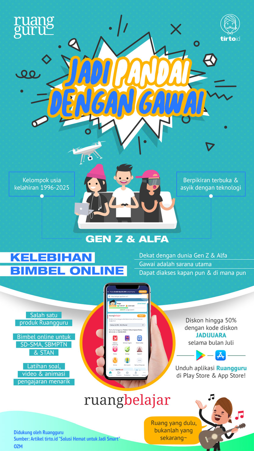 Infografik Advertorial Ruang Guru