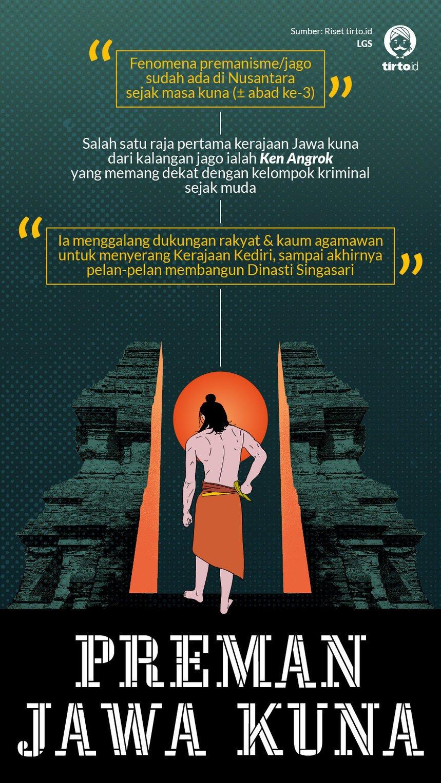 Infografik HL Indepth Preman Nasional