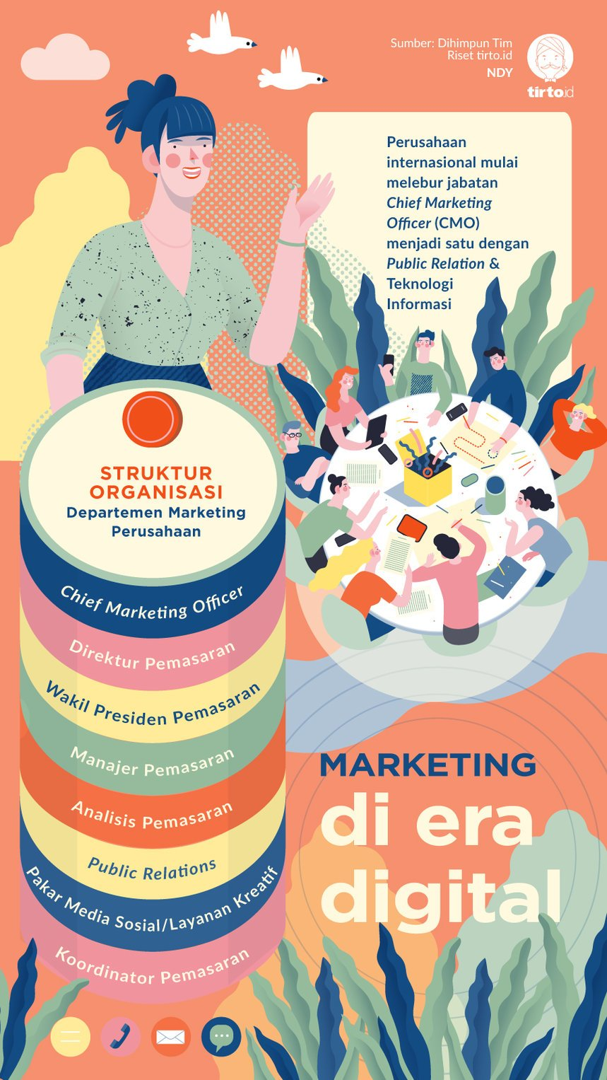 Infografik Marketing di era Digital