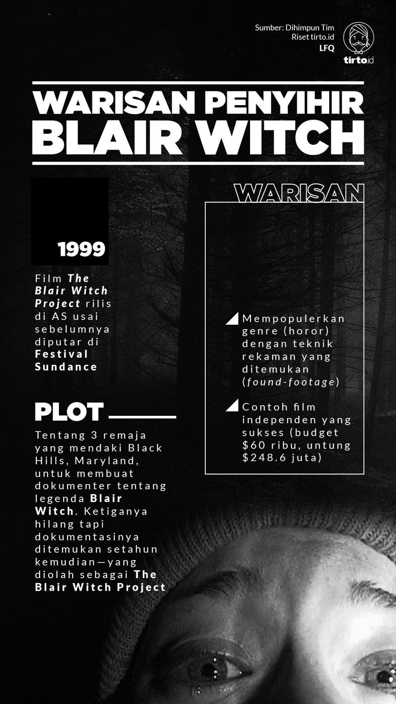 20 Tahun The Blair Witch Project Kehebatan Hoaks Rekaman Asli Tirto Id