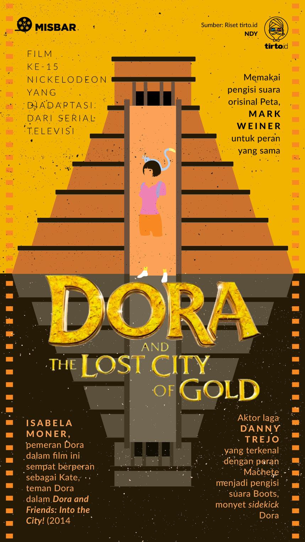 Dora and the Lost City of Gold Parodi Kocak yang Kadang
