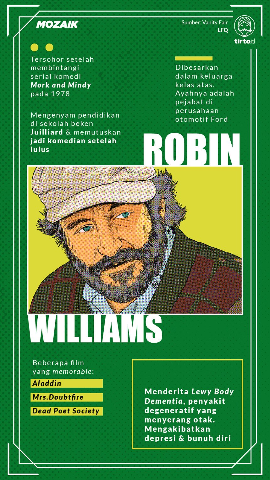 Infografik mozaik Robin Williams