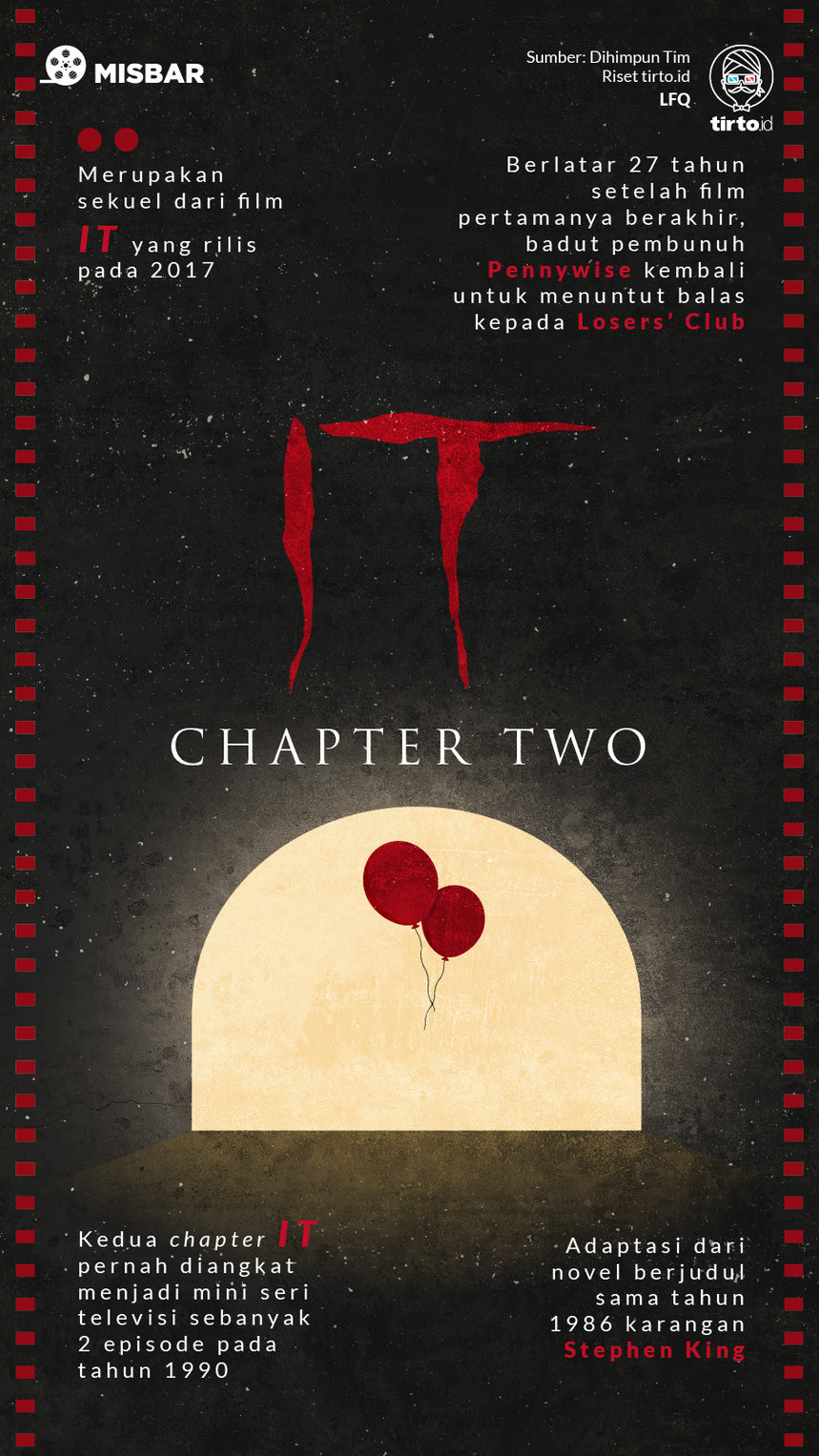 Infografik Misbar IT Chapter Two