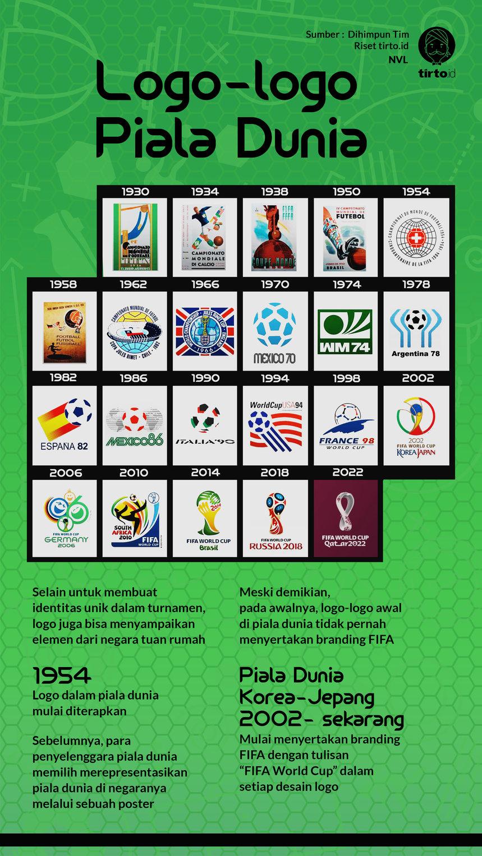 Sejarah Logo Piala Dunia Dan Selendang Musim Dingin Di Qatar