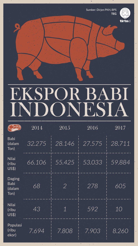 wabah-asf-di-cina--potensi-pasar-ekspor-daging-babi-bagi-indonesia