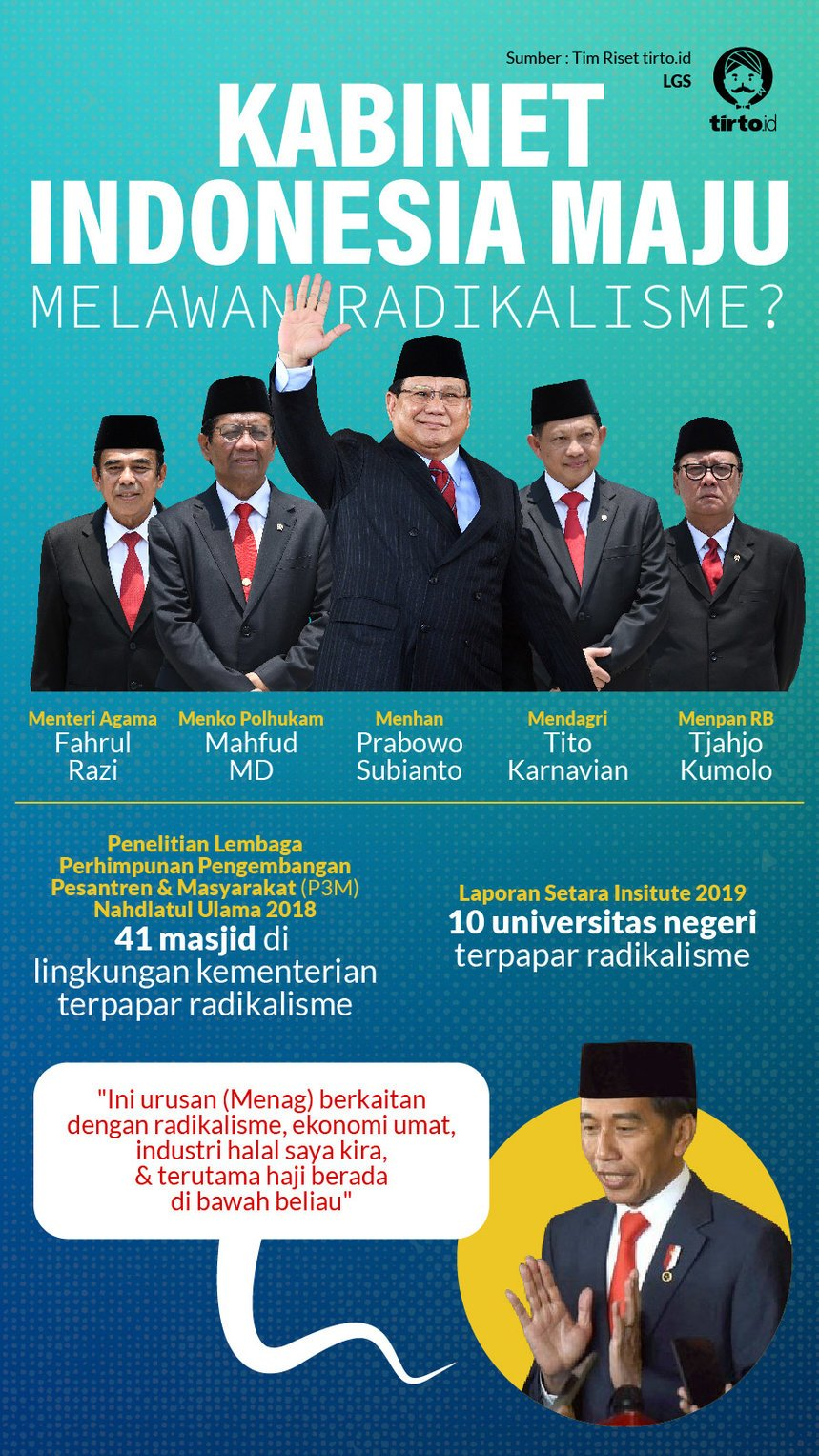 Infografik HL Indept Indonesia Maju