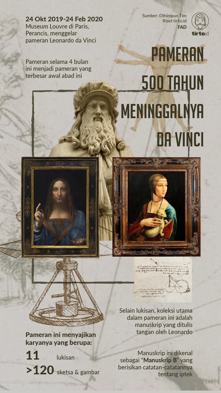 Setelah 500 Tahun Leonardo Da Vinci Hidup Lagi Di Museum
