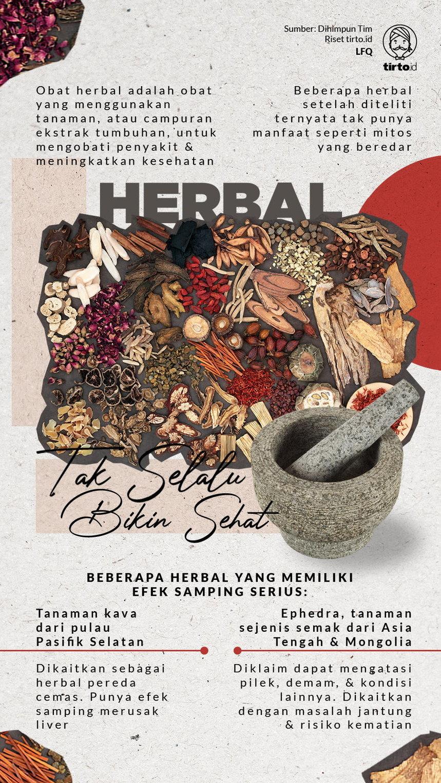 Herbal Obat Tradisional Berlandaskan Agama Selalu Menyehatkan Tirto Id