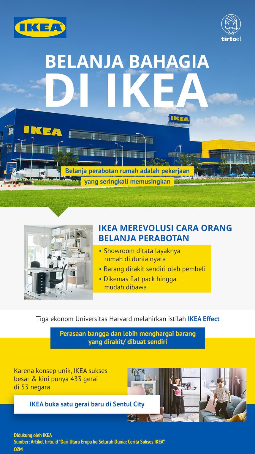Infografik Advertorial IKEA