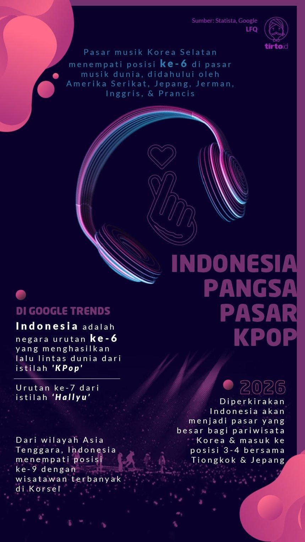 indonesia pangsa kpop  mild  quita 01