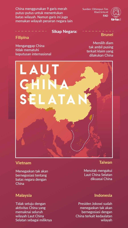 Ancaman Beijing Di Laut Cina Selatan Tirto Id