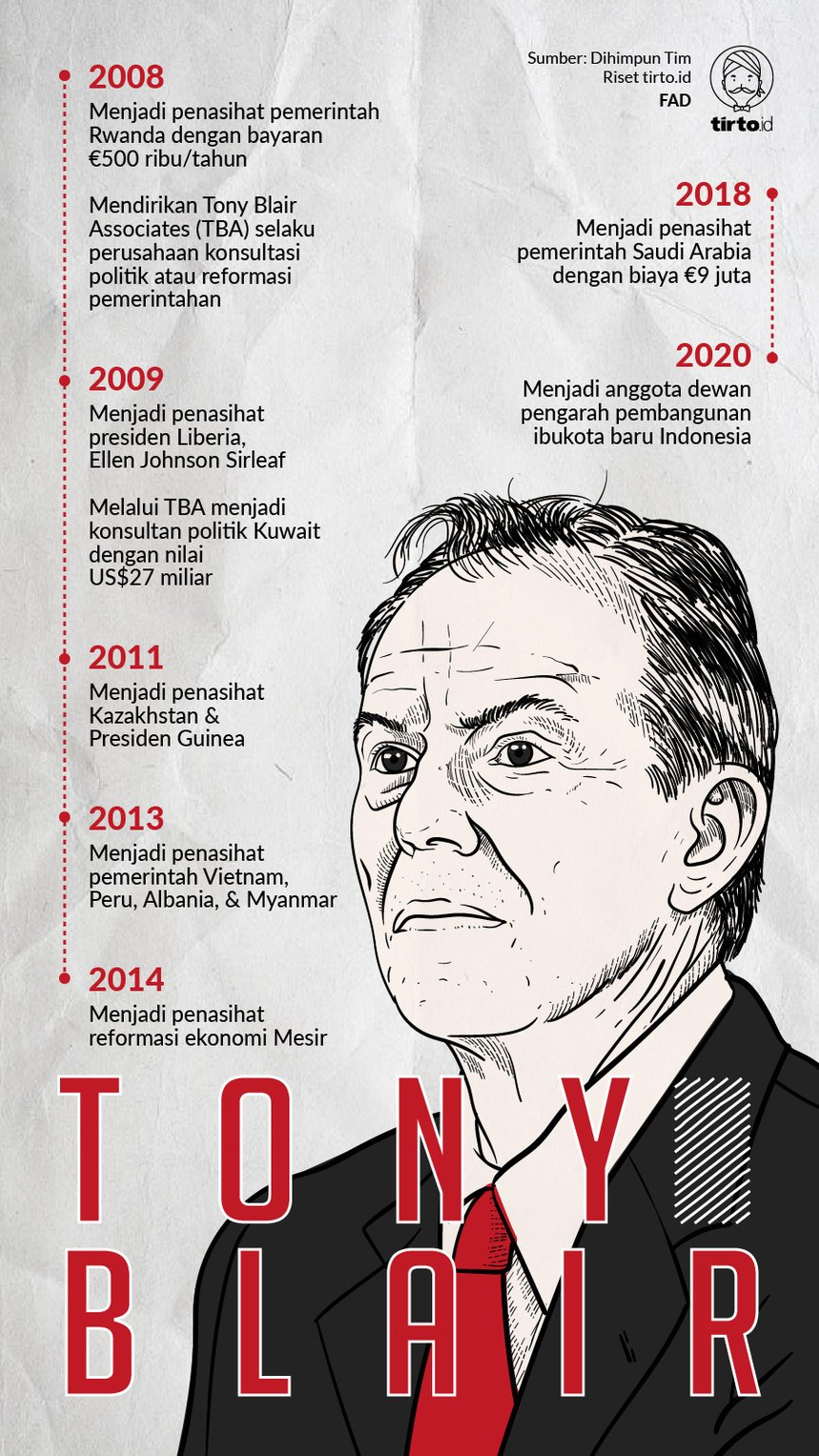 Infografik Tony Blair