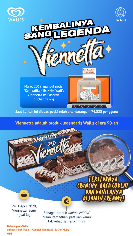 Pulanglah Viennetta Si Es Krim Hilang Tirto ID