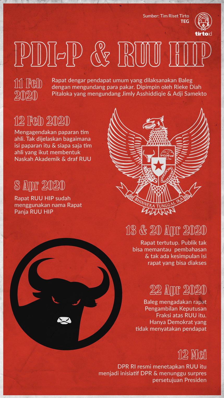 Logo Partai Pdip Terbaru 98