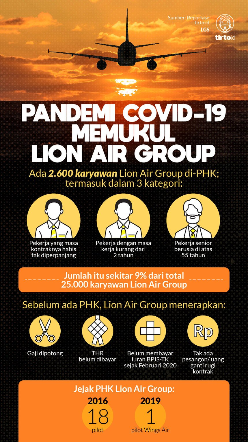 Infografik HL Indepth Lion Air
