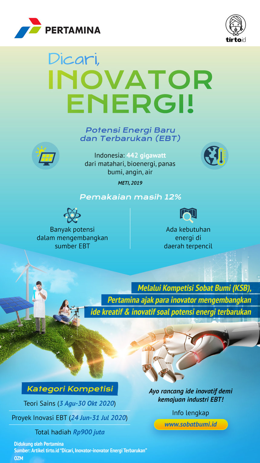 Infografik Advertorial Pertamina