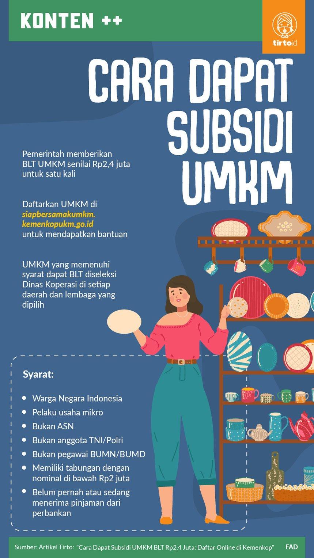 Cara Dapat Subsidi Umkm Blt Rp2 4 Juta Daftar Online Di Kemenkop Tirto Id