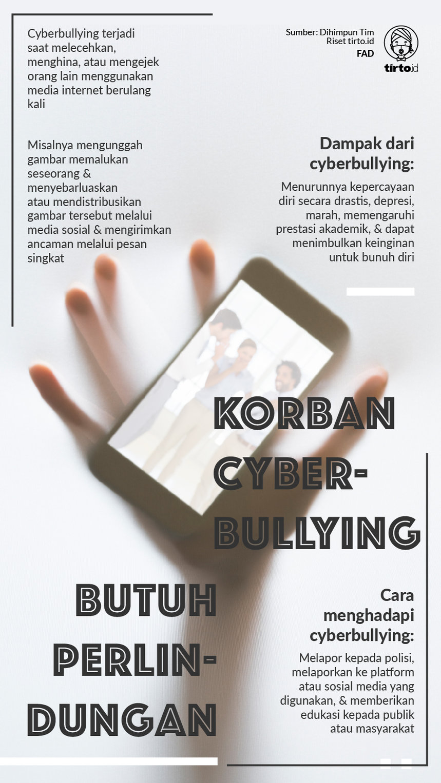 Pentingnya Perlindungan Terhadap Korban Cyberbullying Di Indonesia Tirto Id