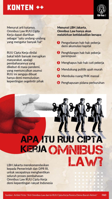 Makalah Tentang Omnibus Law Cipta Lapangan Kerja