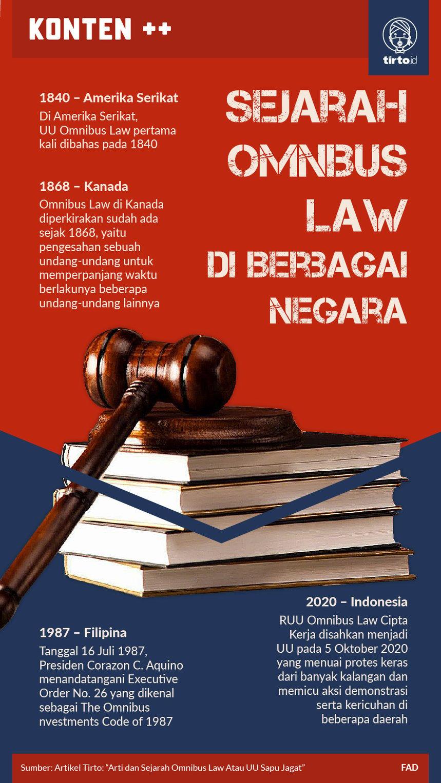Arti Dan Sejarah Omnibus Law Atau Uu Sapu Jagat Tirto Id