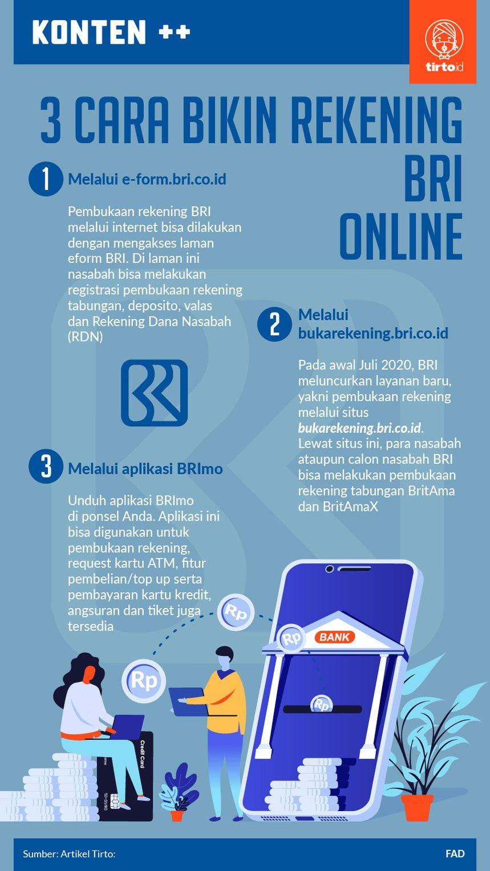 Cara Membuka Rekening Bri Online Via Situs Dan Aplikasi Brimo Tirto Id