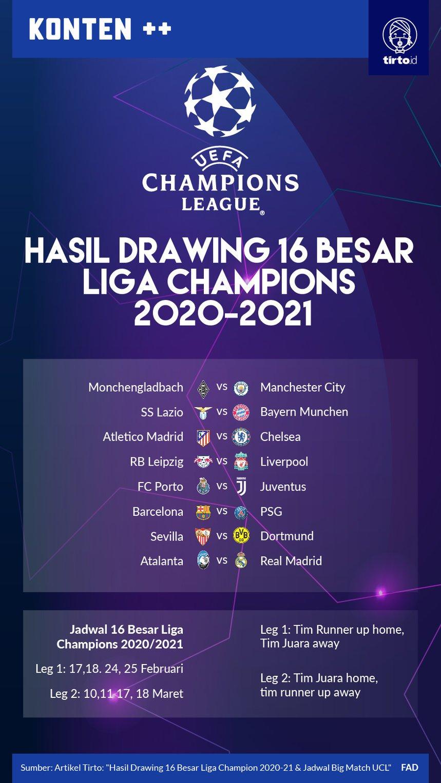 Hasil Drawing 16 Besar Liga Champion 2020-21 & Jadwal Big ...