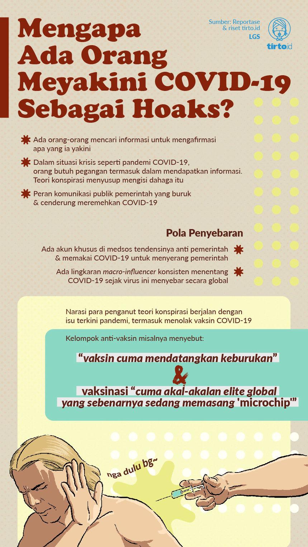 Infografik HL Indepth Antivaksin