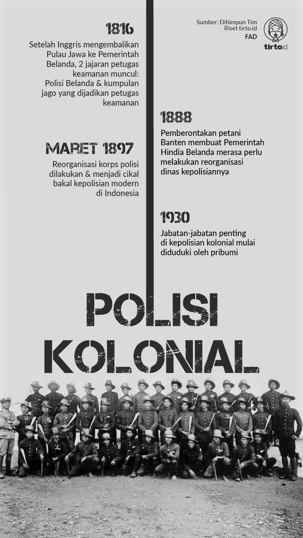 Infografik Polisi Kolonial