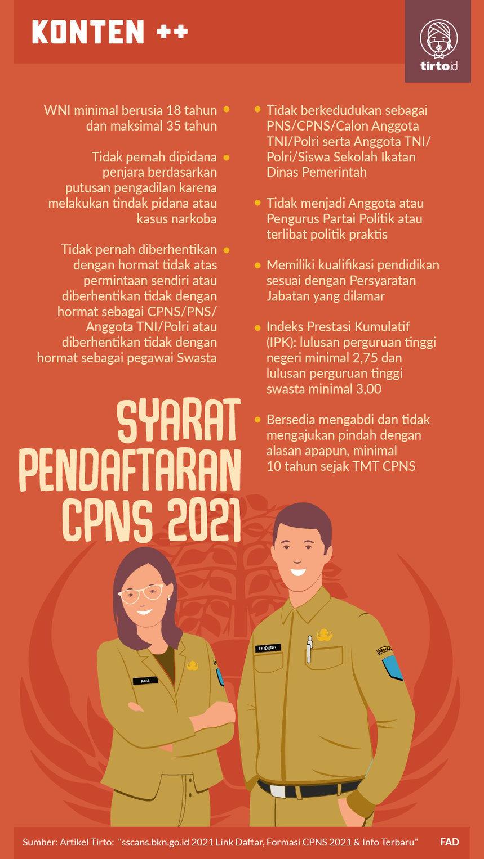 19+ Cpns 2021 apa saja yang buka ideas