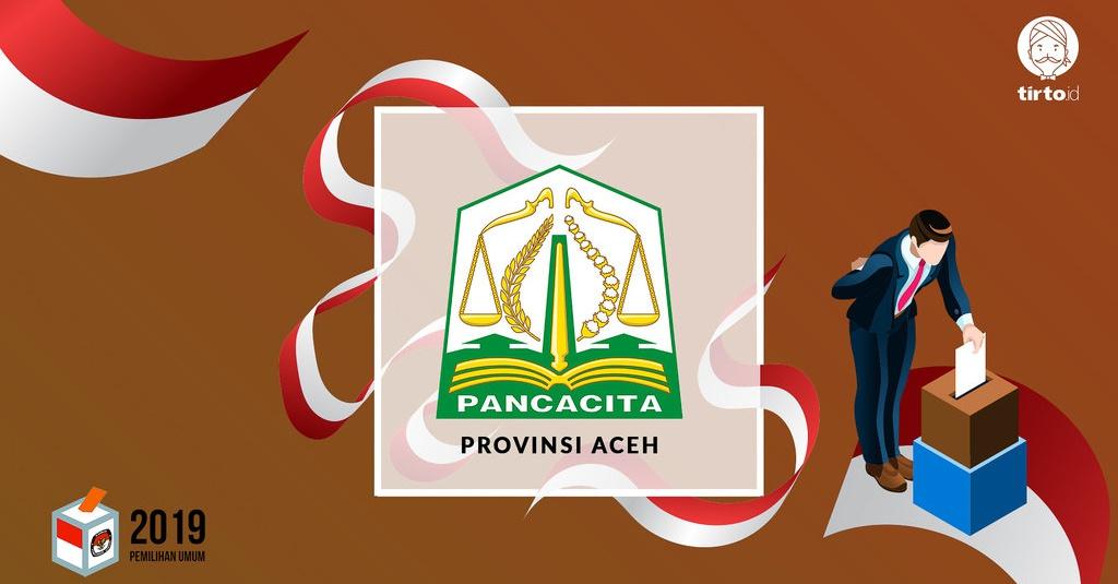 Siapa Menang Pilpres 2019 di Aceh, Jokowi atau Prabowo?
