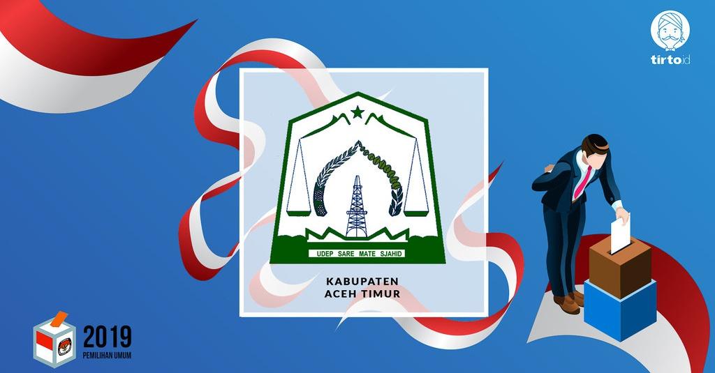 Jokowi Atau Prabowo Bakal Menang Pilpres 2019 Di Aceh Timur Tirto Id