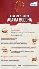 Hari Suci Agama Buddha