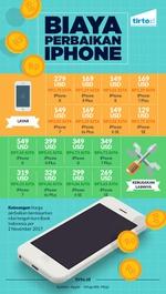 Biaya perbaikan iPhone