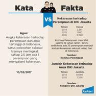 Infografik Periksa Data Agus-Sylvi di Debat 3