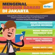 Mengenal Museum Bahari di Jakarta