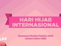 Hari Hijab Internasional