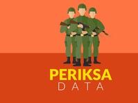 Siapa Militer Terkuat di Asia Tenggara?