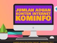 Jumlah Aduan Konten Internet Kominfo