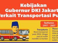 Kebijakan Gubernur DKI Terkait Transportasi Publik