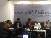 SMRC: Elektabilitas Ridwan Kamil-Uu Tertinggi di Pilkada Jabar