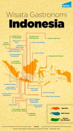 Wisata Gastronomi Indonesia